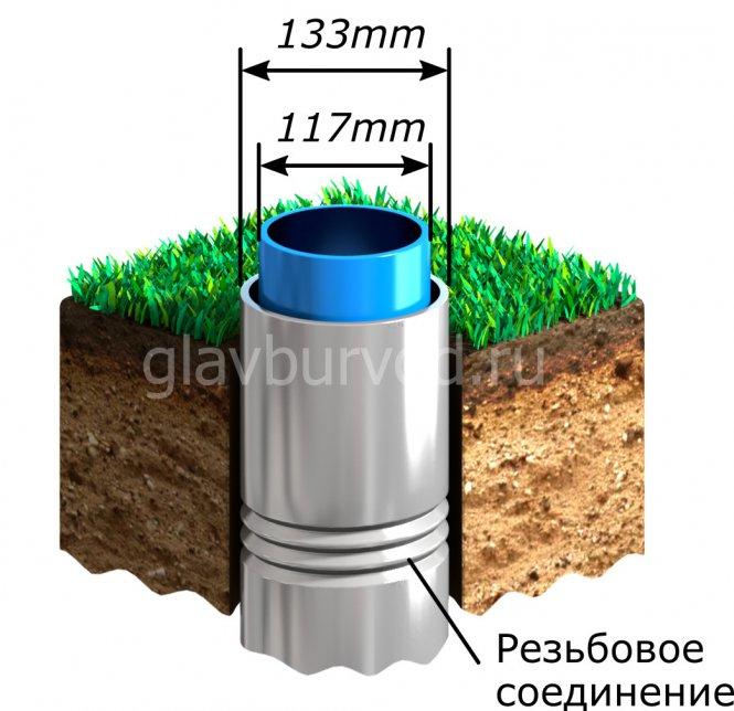 Оптимальное решение бурения скважины на воду